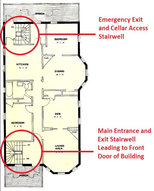 New England Triple Decker Floorplan - annotated